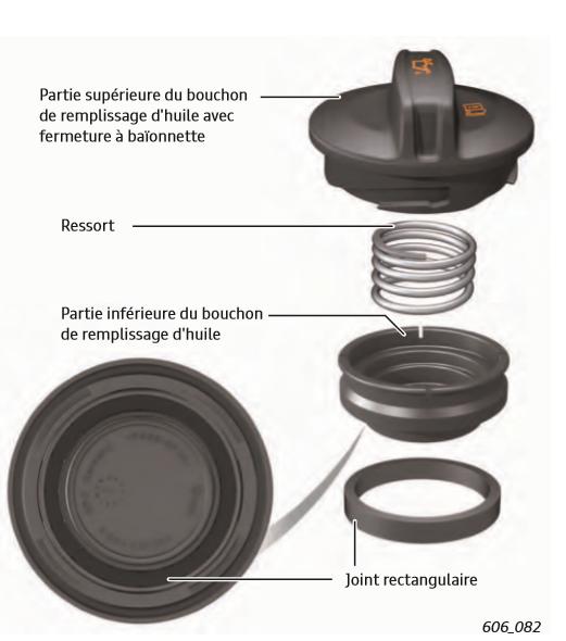 Bouchon-de-remplissage-d-huile--Audi-moteur-TFSI.png