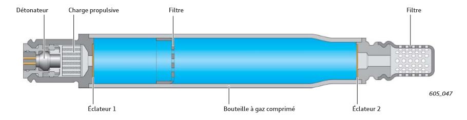 Bouteille-a-gaz-comprime-airbag--2.png