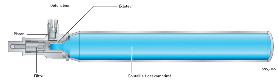Bouteille-a-gaz-comprime-airbag.png