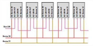 Bus-LIN-montage-en-serie-des-servomoteurs-de-volet.jpg