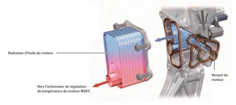 Canaux-de-liquide-de-refroidissement-moteur-TFSI-Audi.png