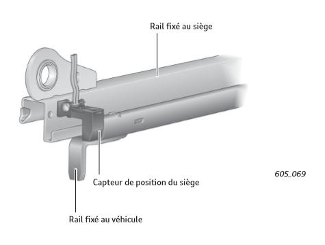 Capteur-de-position-du-siege--position-en-avant-airbag-.png