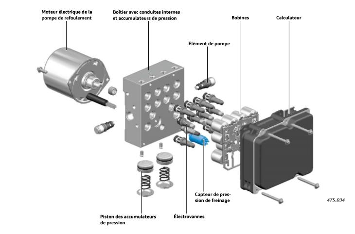 Capteur-de-pression-de-freinage.png