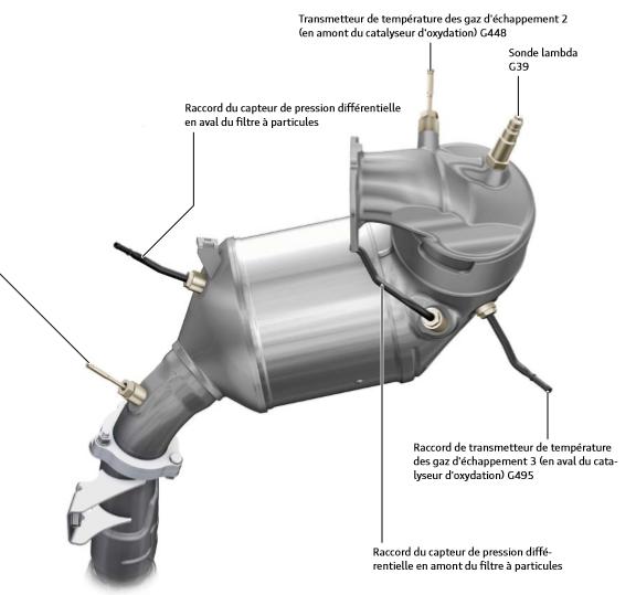 Capteurs-et-raccords-sur-le-filtre-a-particules--Moteur-V6-TDI-de-30l.png