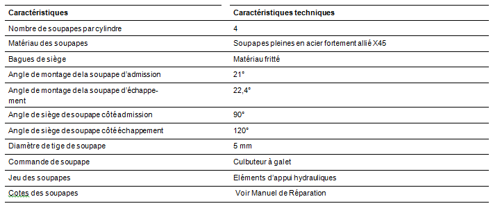 Caracteristiques.png