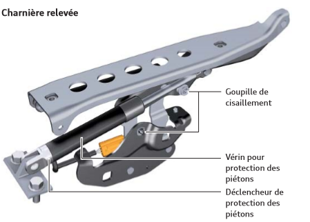 Charniere-releveesysteme-protection-pietons.png