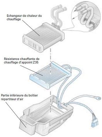 Chauffage-dappoint-CTP-Z35.jpg