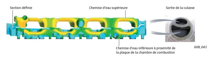 Chemise-de-liquide-de-refroidissement-dans-la-culasse.png