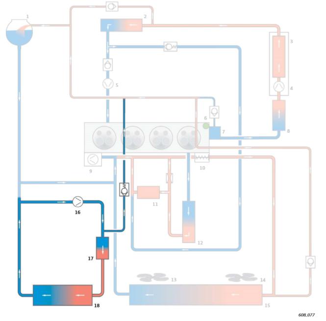 Circuit-basse-temperature.png