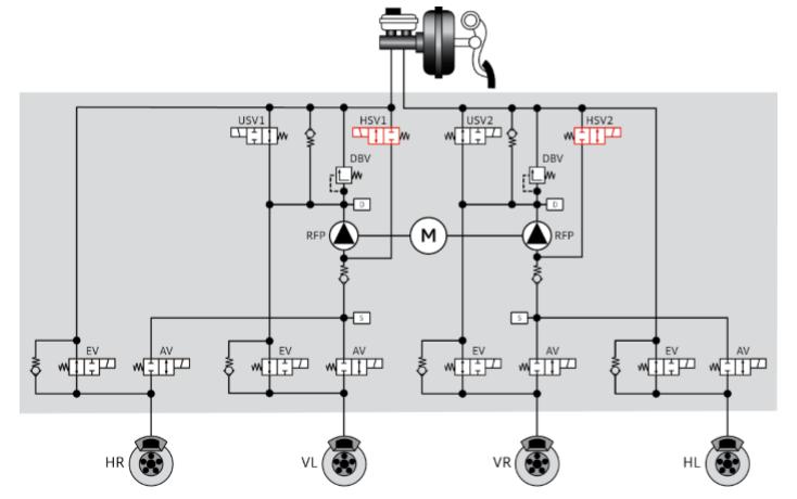 Circuit-de-l-unite-hydraulique.png