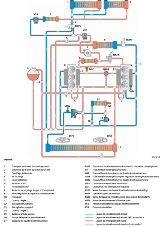 Circuit-de-liquide-de-refroidissement-du-moteur-V6-TDI-de-30l.png