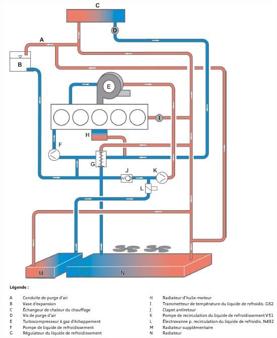 Circuit-de-refroidissement.jpg