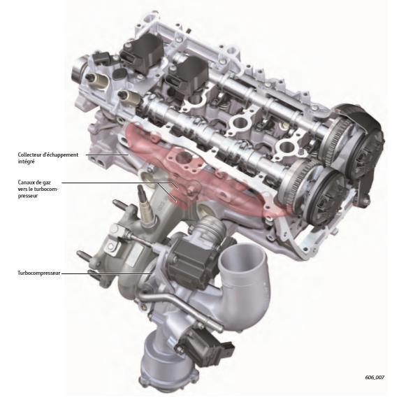 Collecteur-d-echappement-integre-IAGK-Moteur-TFSI-Audi-Canaux-d-echappement.jpeg
