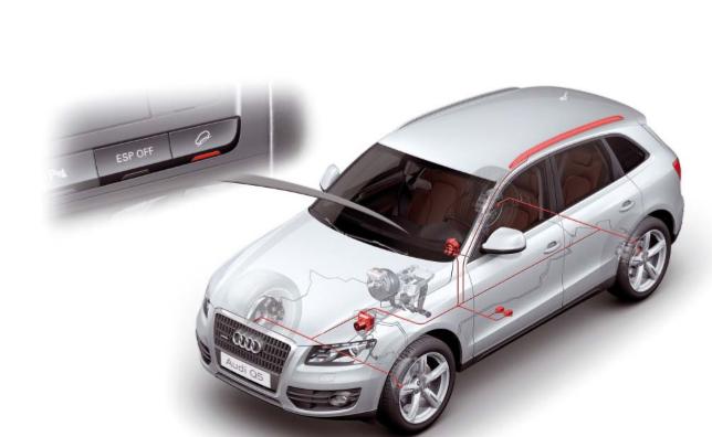 Commande-d-activation-de-l-assistant-de-descente-sur-l-Audi-Q5.png