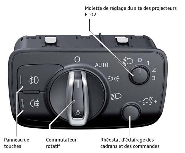 Commande-d-eclairage-Audi-A3-13.png