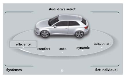 Commande-et-affichage-Drive-Select-Audi-A3-13.png