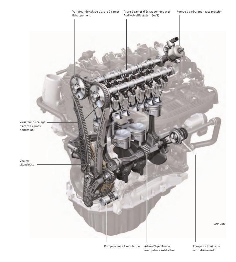 Commande-par-chaine-moteur-TFSI-Audi.jpeg