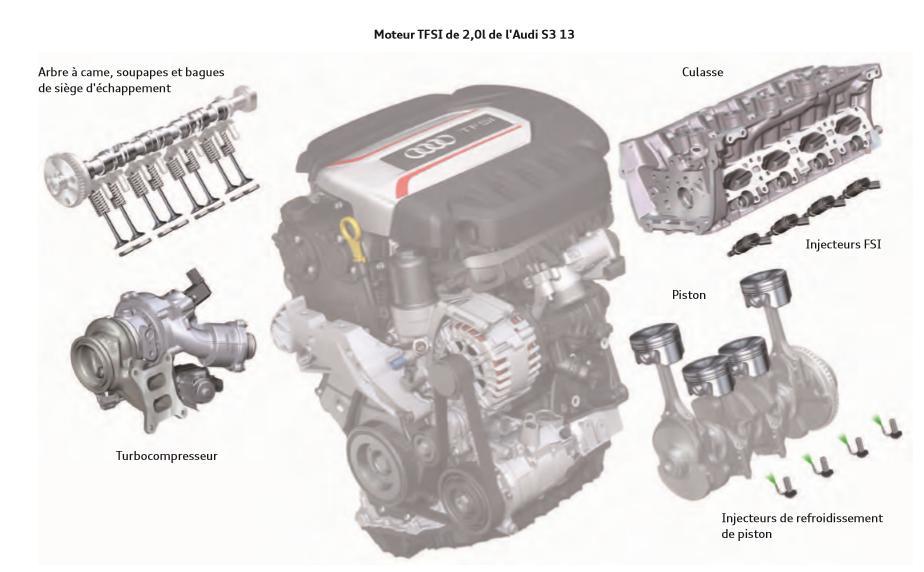 Composants-differents-sur-l-Audi-S3-13-moteurs-TFSI-Audi.jpeg