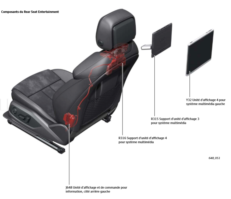 Composants-du-Rear-Seat-Entertainment.png