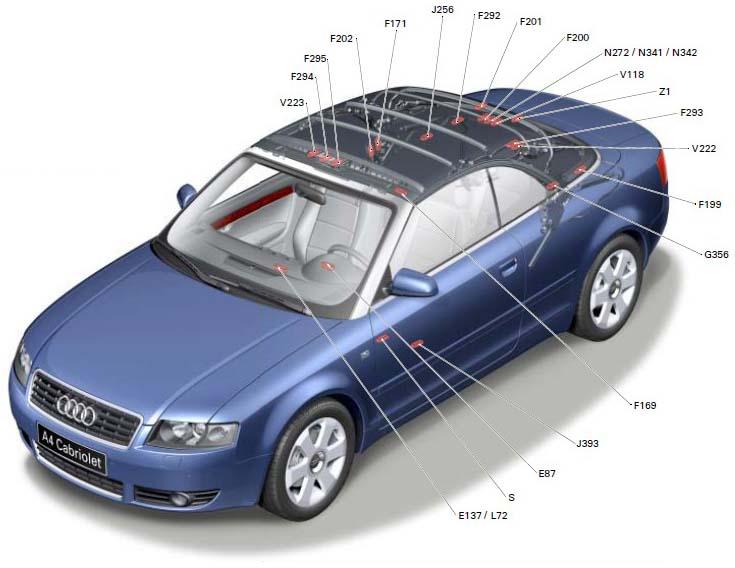 Composants-electroniques-capote.jpg