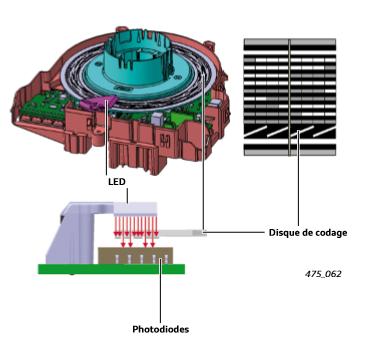 Composants-transmetteur-d-angle-de-braquage-ESC.png