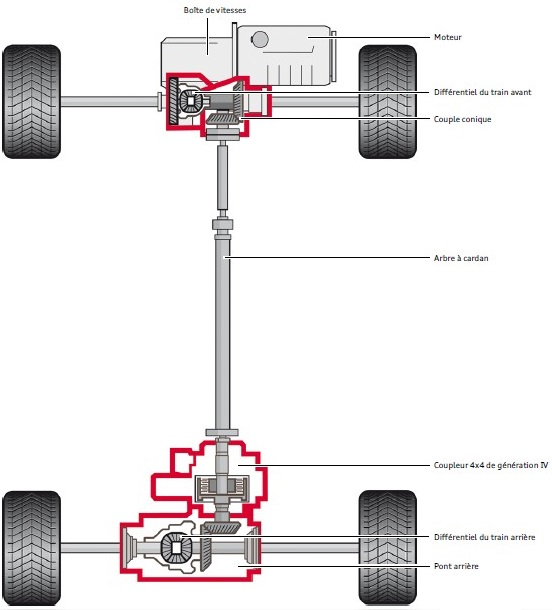 Concept-de-propulsion.jpg