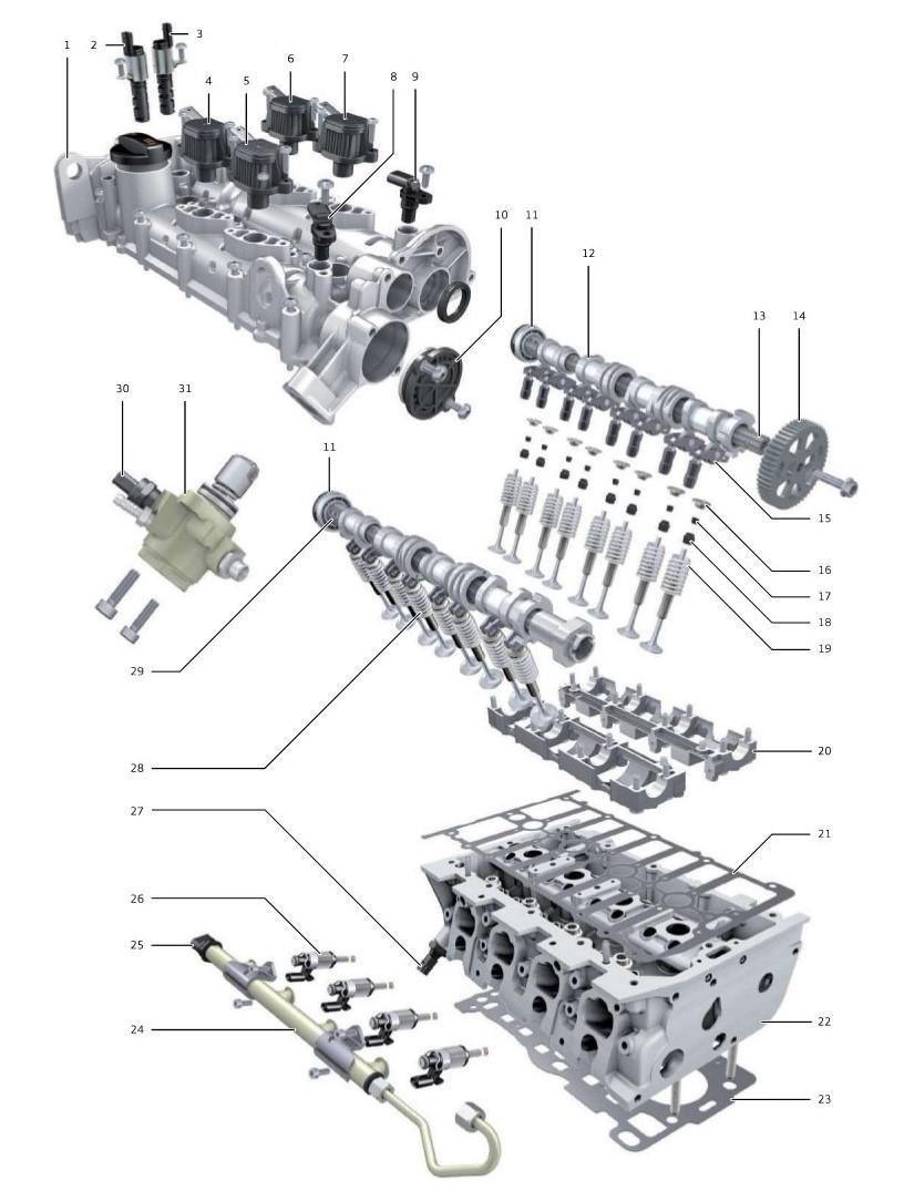 Conception-sur-le-moteur-TFSI-14l-103kW-avec-coupure-des-cylindres.jpeg