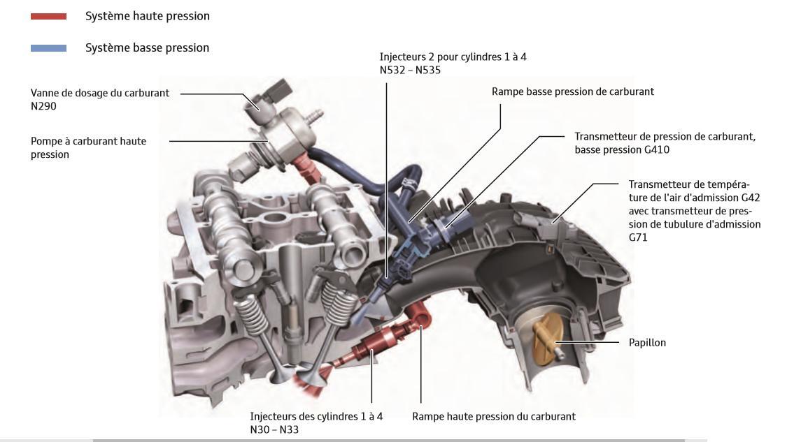 Conditionnement-du-melange---double-systeme-d-injection-moteur-TFSI-Audi.jpeg