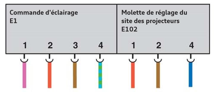 Connexions-et-circuit-electriques-eclairage-Audi-A3-13.png
