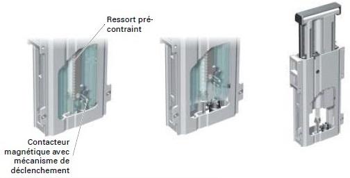 Contacteur-magnetique.jpg