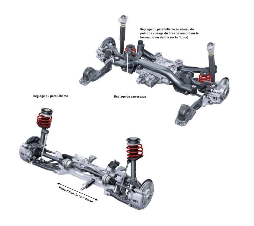 Controle-et-reglage-de-la-geometrie-Audi-A3-13.jpeg