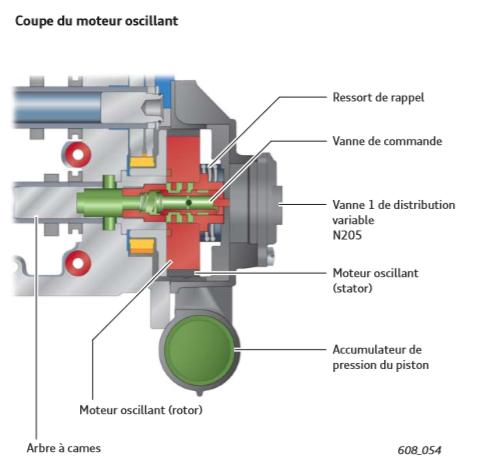 Coupe-du-moteur-oscillant.png