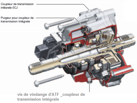 Coupleur-de--transmission-integrale-0CJ.png