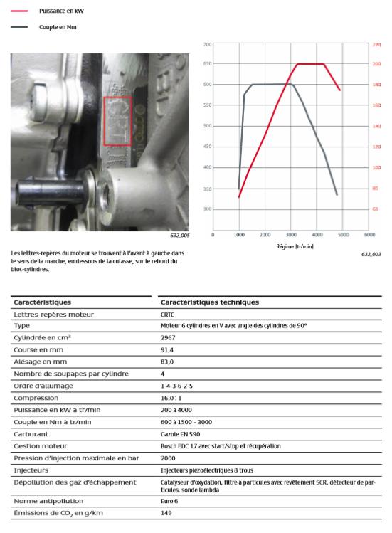 Courbe-couple-puissance-du-moteur-V6-TDI-de-30-l.png