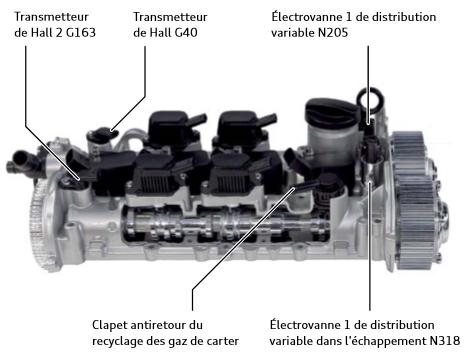 Couvre-culasse-de-construction-modulaire-moteurs-TFSI.png