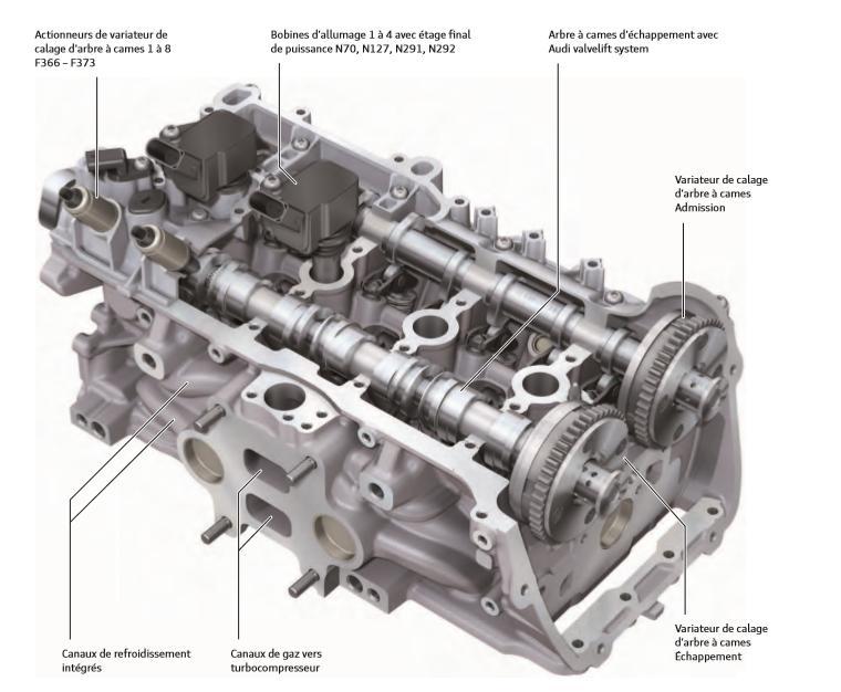 Culasse-moteur-TFSI-Audi.jpeg