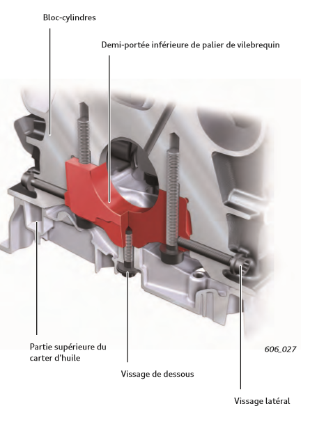 Demi-portee-inferieure-de-palier-de-vilebrequin-moteur-TFSI-Audi.png