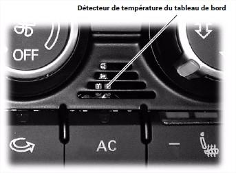 Detecteur-de-temperature-du-tableau-de-bord.jpg