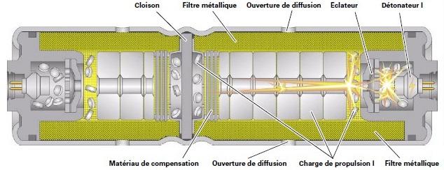 Detonateur-I-pour-sac-gonflable-cote-passager-avant-N131.jpg