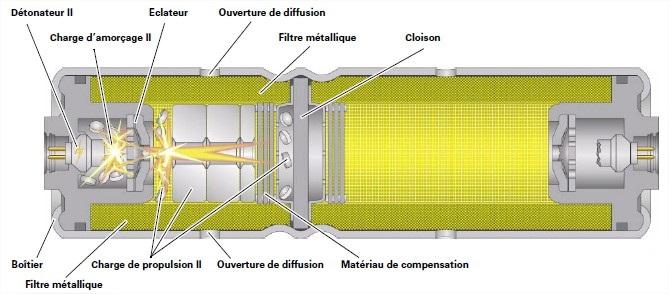 Detonateur-II-pour-sac-gonflable-cote-passager-avant-N132.jpg
