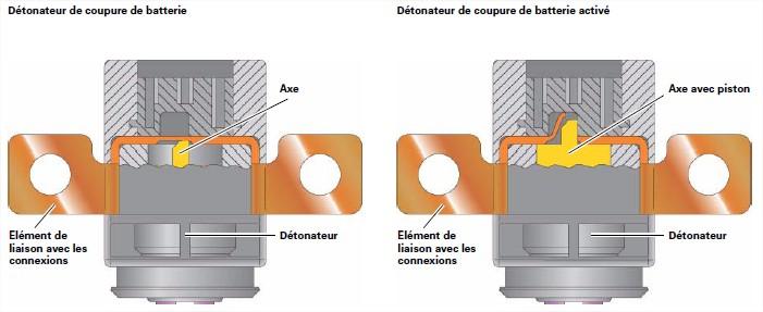 Detonateur-de-coupure-de-batterie-2.jpg