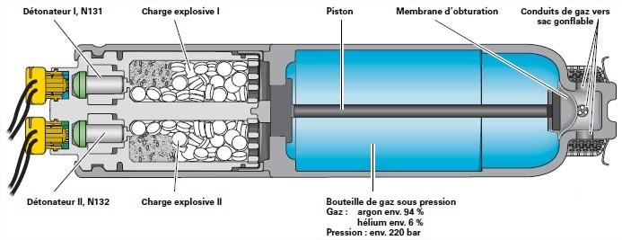 Detonateurs-dairbag-cote-passager-avant-N131-et-N132.jpg