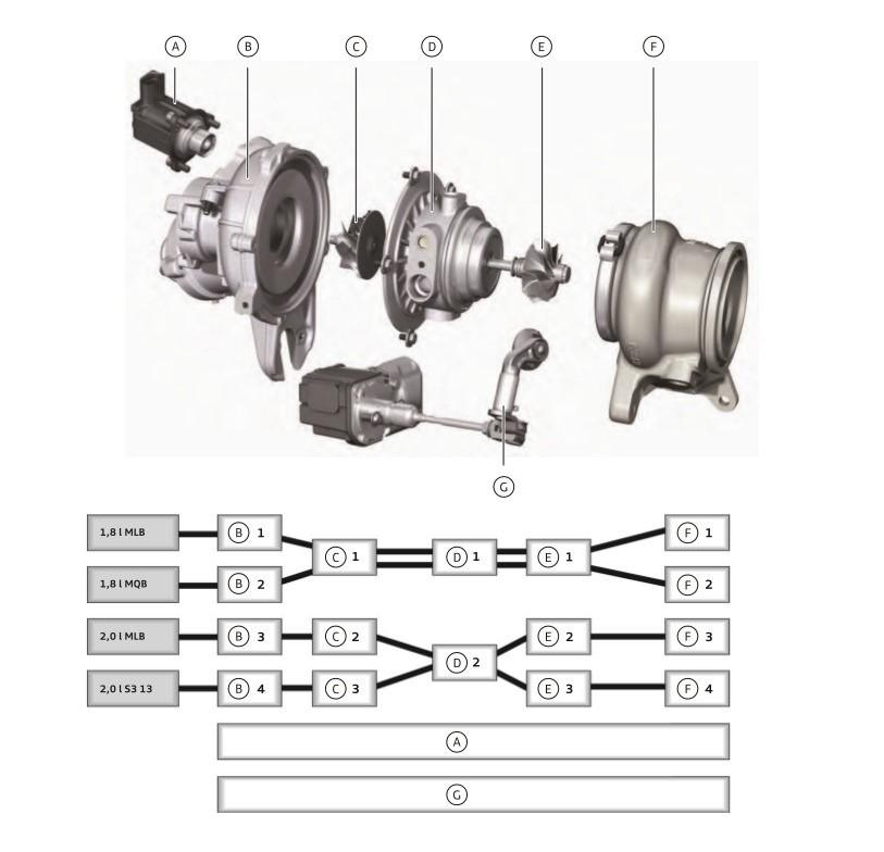 Differences-au-niveau-des-turbocompresseurs-moteurs-TFSI-Audi.jpeg