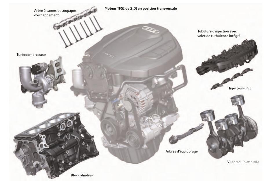 Differences-des-composants-entre-cylindree-de-18l-et-de-20l-moteurs-TFSI-Audi.jpeg