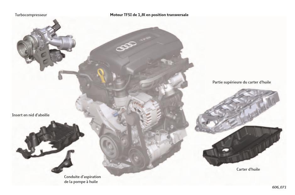 Differences-des-composants-entre-position-longitudinale-et-transversale-moteurs-TFSI-Audi.jpeg