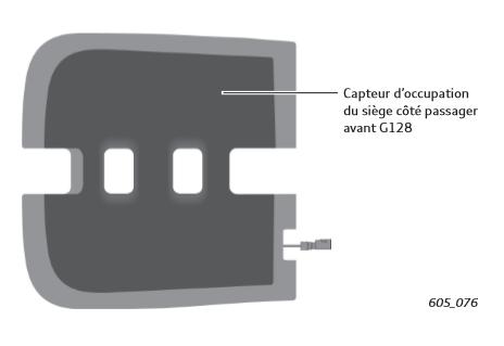 Emplacement-montage-capteur-occupation-du-siege-G128.png