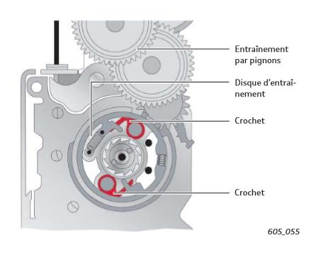 Enrouleurs-de-ceinture-a-l-avant-combines-a-Audi-pre-sense-fonctionnement-1.png