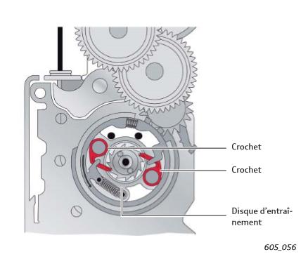 Enrouleurs-de-ceinture-a-l-avant-combines-a-Audi-pre-sense-fonctionnement-2.png