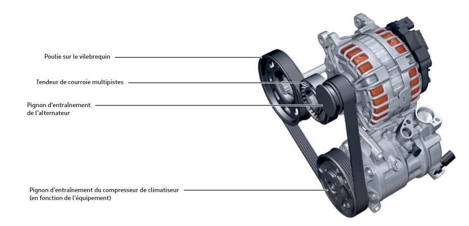 Entrainement-des-organes-auxiliaires-moteurs-TFSI-Audi.png