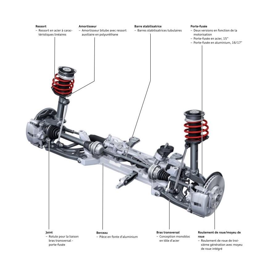 Essieu-avant--Audi-A3-13.jpeg
